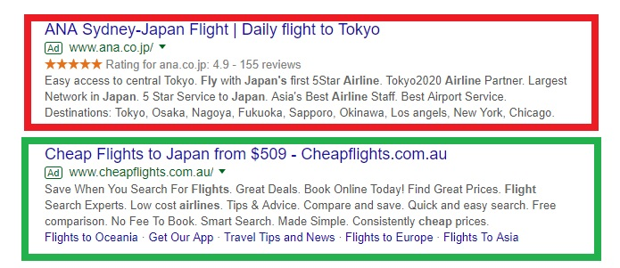 google ads compared